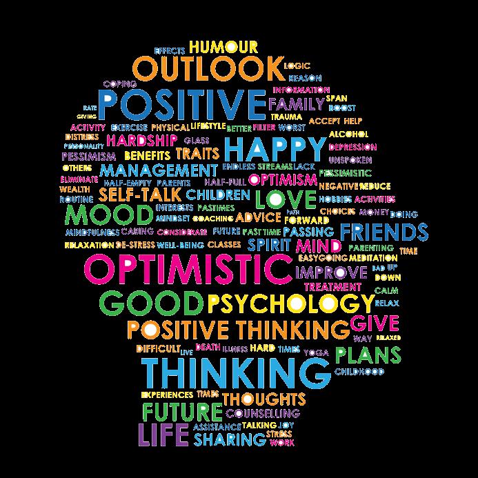 Brain-Positive